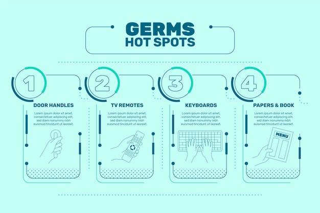 세균 핫스팟 Infographic 개념 프리미엄 벡터