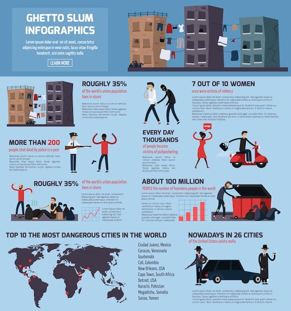 Ghetto slum flat infographics Free Vector