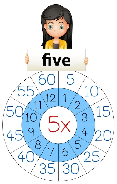 Girl on five multiple table Free Vector