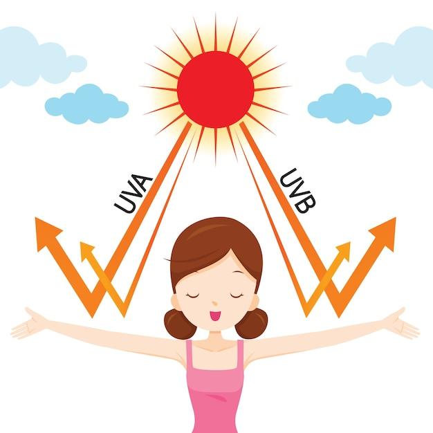 日焼け止めで肌を保護する太陽の光で幸せな女の子 Premiumベクター