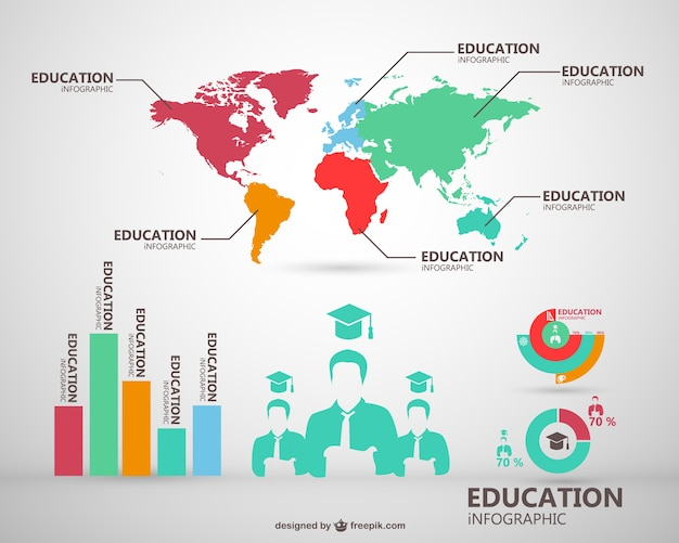 global education infographic free vector