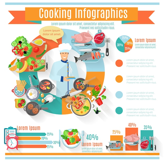 Global and regional healthy diet cooking food consumption trends statistics diagram Free Vector
