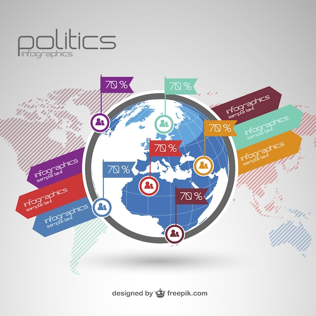Globe politics infographic with a world map vector free download globe politics infographic with a world map free vector gumiabroncs Choice Image