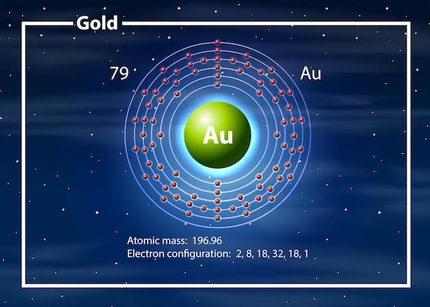 A gold element diagram Free Vector