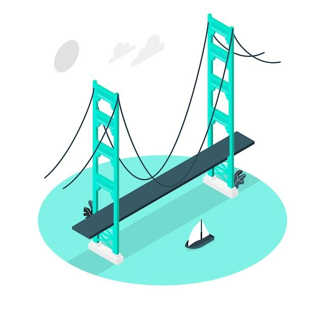 Illustrazione di concetto di golden gate bridge Vettore gratuito