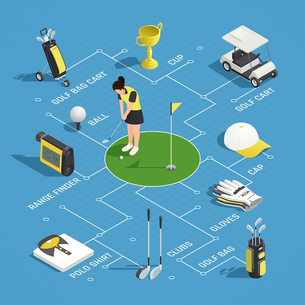 Golf isometric flowchart with young woman with clubs glovers polo shirt rangefinder bag cart decorative icons Free Vector