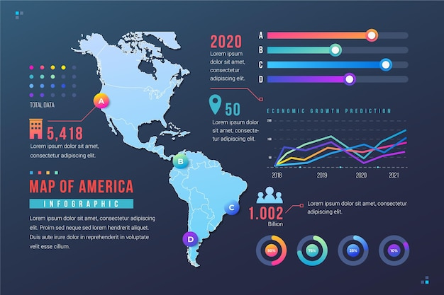 Градиентная карта америки инфографики Premium векторы