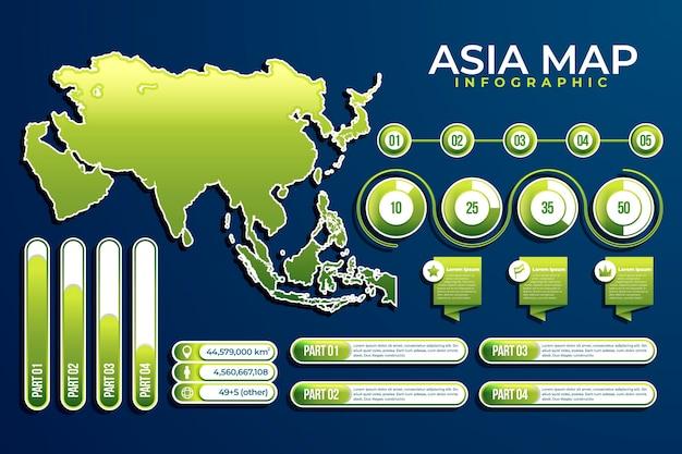 Градиентная карта азии инфографики Бесплатные векторы