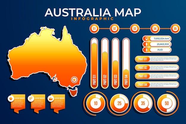 Градиентная карта австралии инфографики Бесплатные векторы