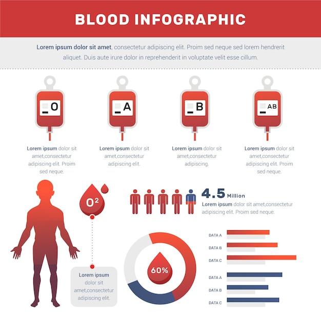 Градиент крови инфографики и человеческого тела Premium векторы