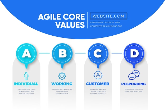 Gradient blue agile core values infographic Free Vector