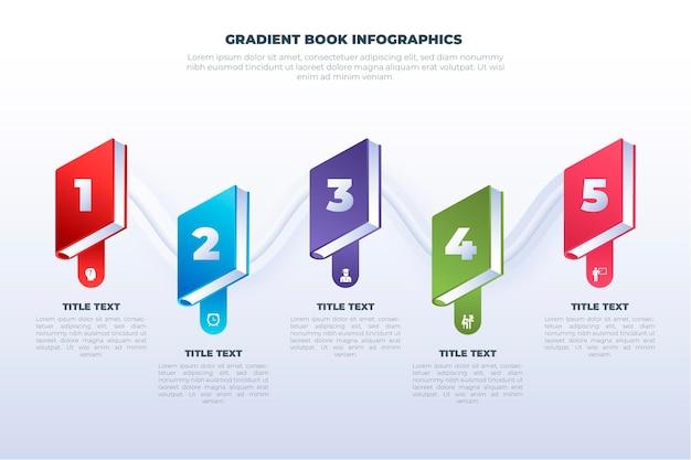 グラデーションブックインフォグラフィックコンセプト 無料ベクター