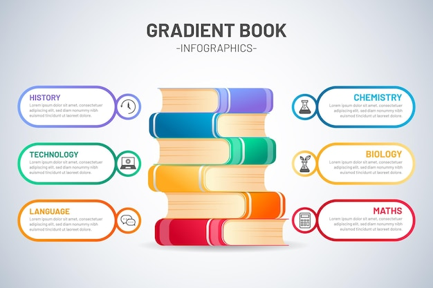 Инфографика книги градиента Бесплатные векторы