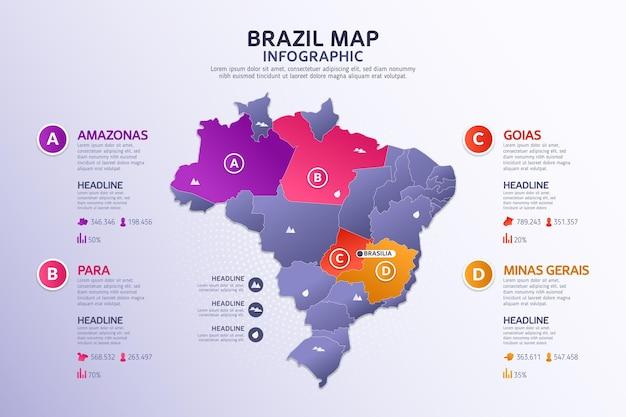 Градиент бразилии карта инфографики Бесплатные векторы