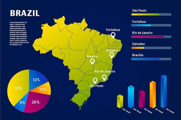 Градиент бразилии карта инфографики Premium векторы