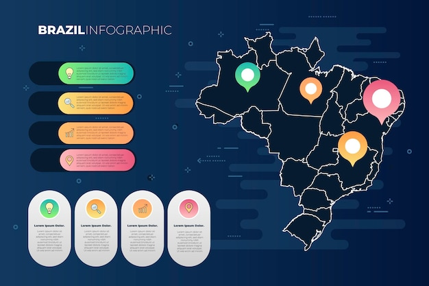 Gradiente brasile mappa infografica Vettore gratuito