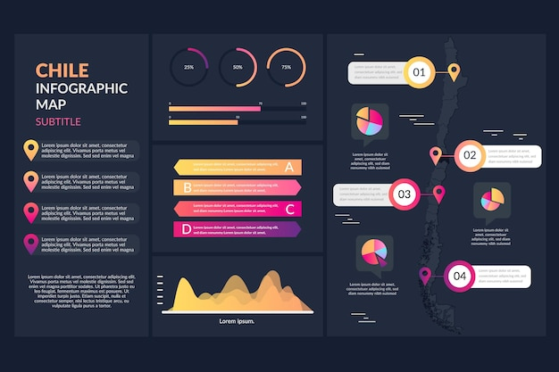 Gradient chile map infographic Premium Vector