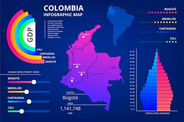 Градиент колумбии карта инфографики Бесплатные векторы