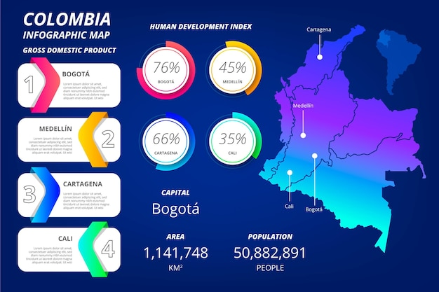Gradient colombia map infographic Free Vector
