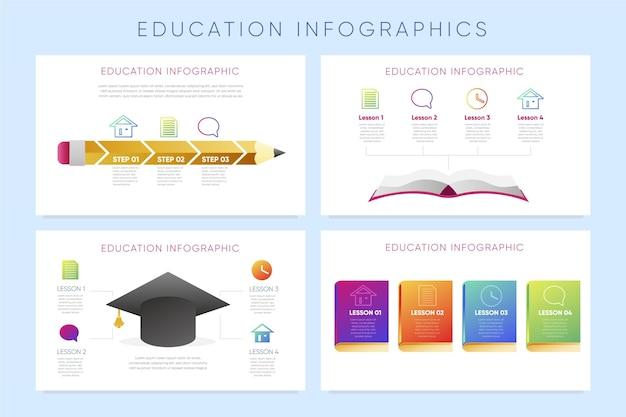グラデーション教育のインフォグラフィック Premiumベクター