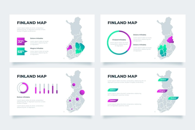 Gradiente finlandia mappa infografica Vettore gratuito