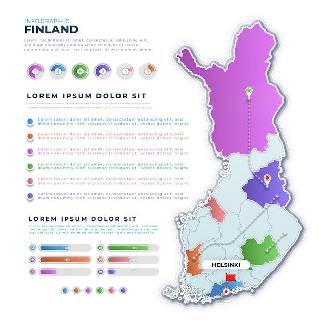 勾配フィンランド地図インフォグラフィック 無料ベクター