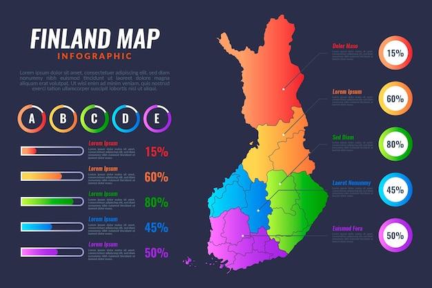 그라디언트 핀란드지도 infographic 무료 벡터
