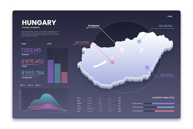 Градиентная инфографика карты венгрии Бесплатные векторы