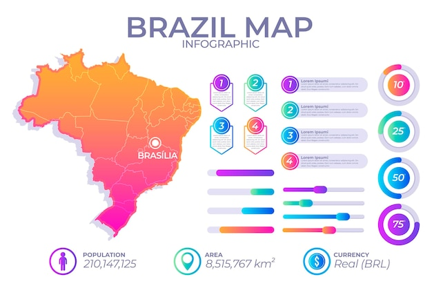 Gradient infographic map of brazil Free Vector
