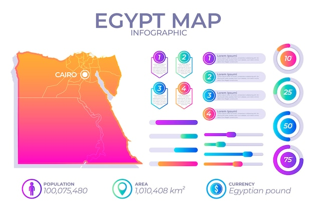 Gradient infographic map of egypt Free Vector