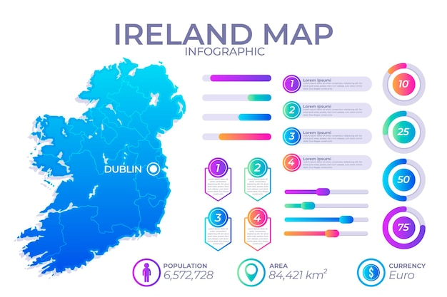Gradient infographic map of ireland Free Vector