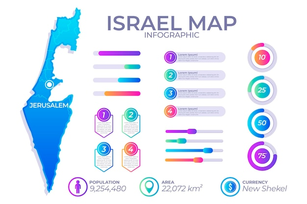 Gradient infographic map of israel Free Vector
