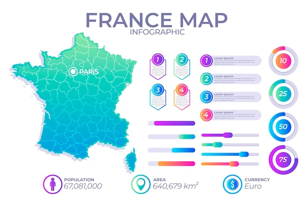 フランスのグラデーションインフォグラフィックマップ 無料ベクター