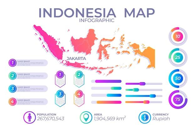 インドネシアのグラデーションインフォグラフィックマップ 無料ベクター