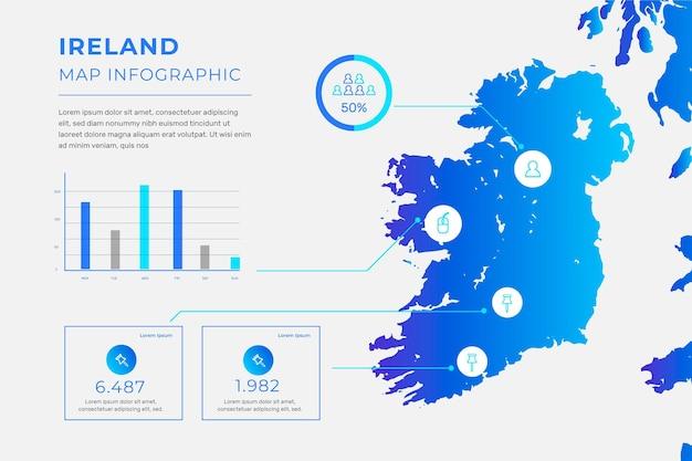Gradiente irlanda mappa infografica Vettore gratuito