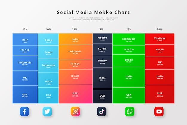 그라디언트 Mekko 차트 Infographic 템플릿 프리미엄 벡터