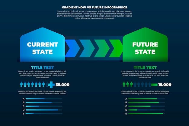 Gradiente ora vs infografiche future Vettore gratuito