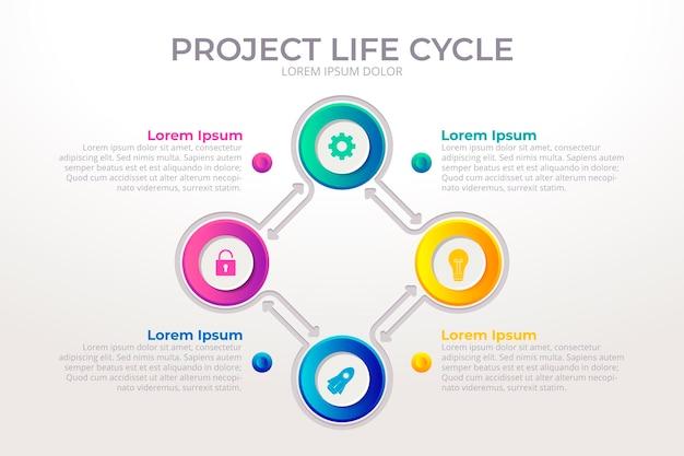 グラデーションプロジェクトのライフサイクルのインフォグラフィック 無料ベクター