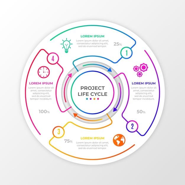 グラデーションプロジェクトのライフサイクル Premiumベクター