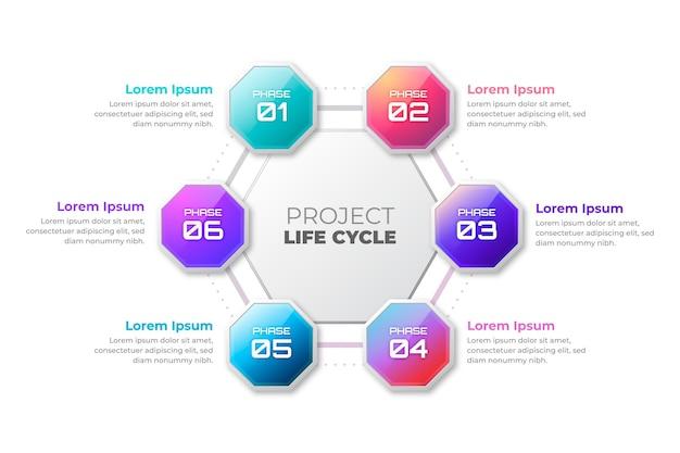 Ciclo di vita del progetto a gradiente Vettore gratuito