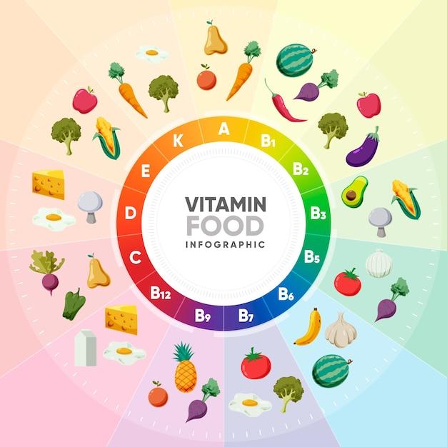 グラデーションレインボービタミン食品インフォグラフィック 無料ベクター