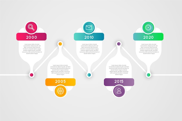 Gradient timeline infographic with colourful text Free Vector