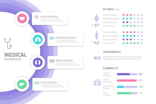 Graphic with illustrated medical elements Free Vector