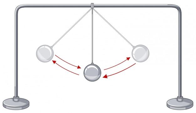 Sfere a gravità che mostrano conservazione dell'energia Vettore gratuito