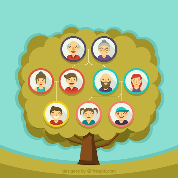 Great family tree with flat members\ smiling