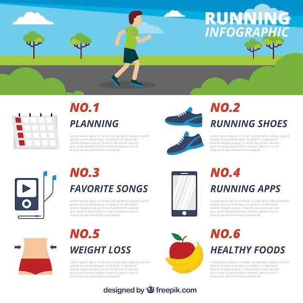 Grande infografica di correre con sei passaggi Vettore gratuito
