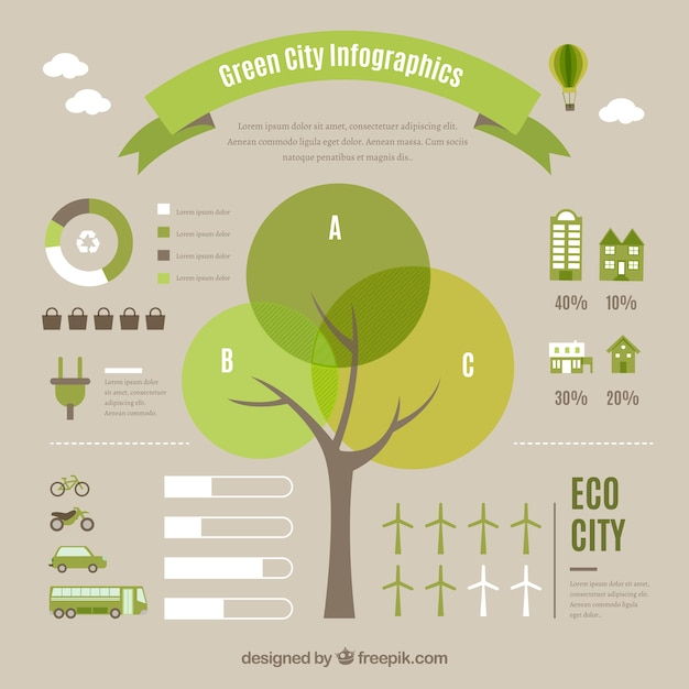 Green city infographics Free Vector