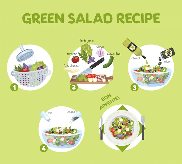 Green salad recipe for vegetarian. healthy ingredient for tasty food. cucumber and olive oil, tomato and cheese. fresh vegetable meal.    illustration Premium Vector