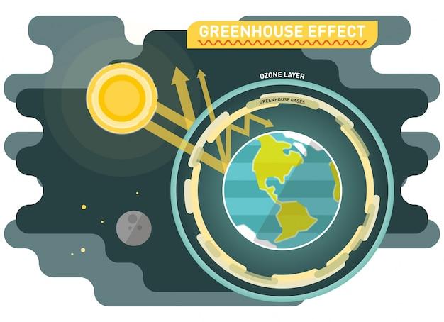 Greenhouse Effect Diagram Vector Premium Download