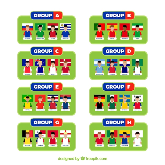 Groups of football world championship with\ different flags
